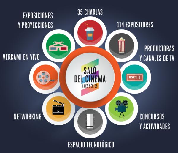 Cartel del Salón del Cine y las Series de Barcelona 2017